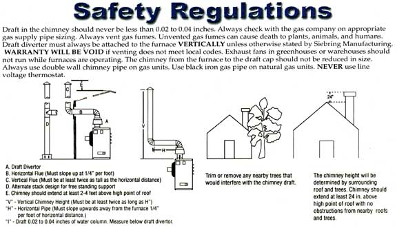 Gas heater safety regulations and considerations