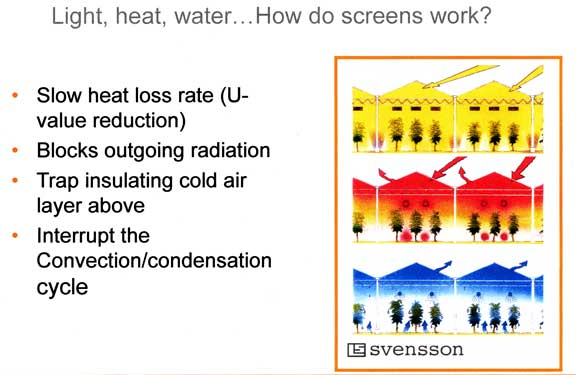 How do heat screens work