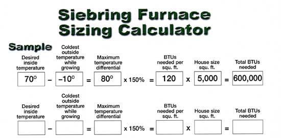Siebring furnace sizing calculator