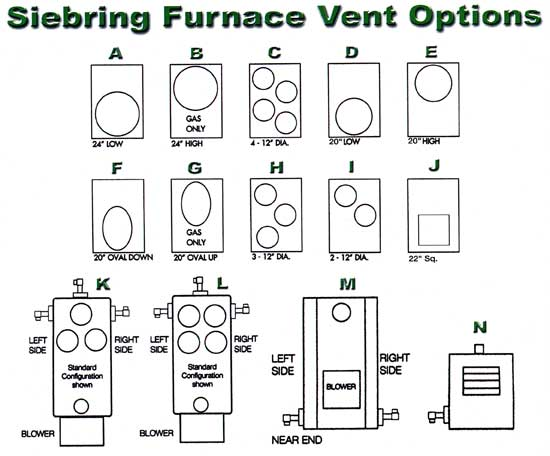 Siebring furnace vent options