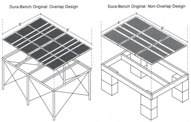 Dura-Bench Original assembly overview