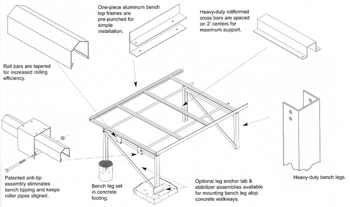 Rolling bench construction