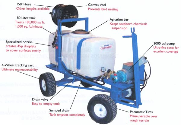 CF-ST50 chemical sprayer