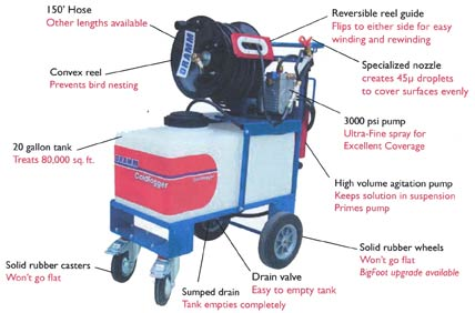 CF2--150 chemical sprayer