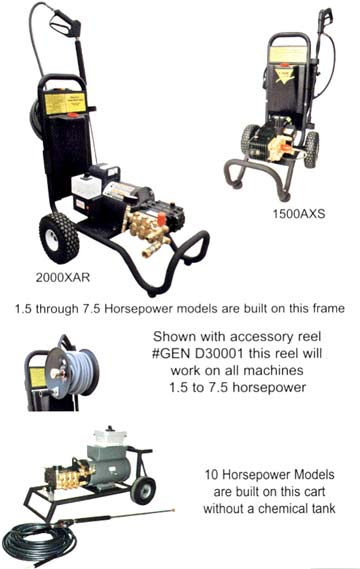 Cold water tube cart electric pressure/sprayer