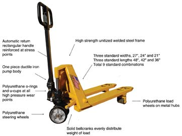 Low profile (lowered height) pallet jack details