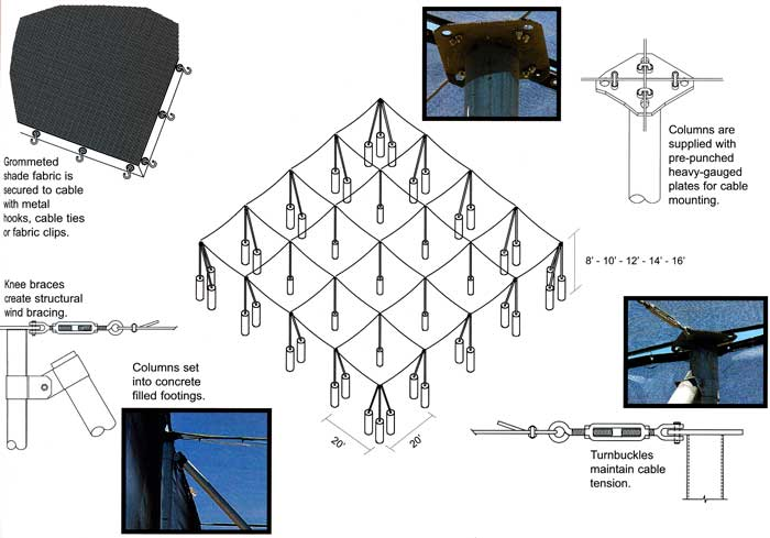 Cable frame shade structure blueprints