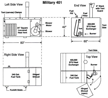 Overview of the Siebring Military 401 furnace